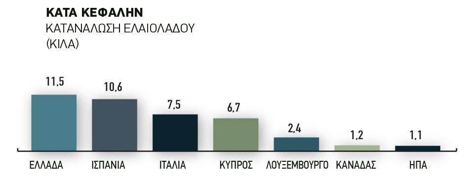 agourelaia graf 002